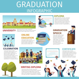 Infografica di educazione illustrazione vettoriale concetto