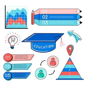 Infografica di educazione