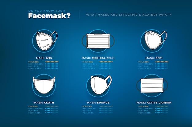 Infografica di efficacia delle maschere protettive