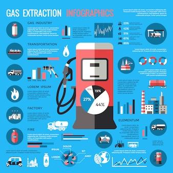 Infografica di estrazione di gas naturale