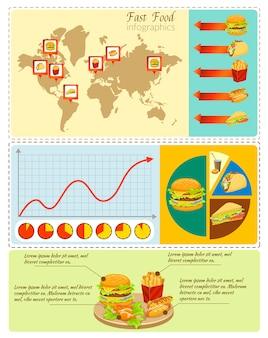 Infografica di fast food