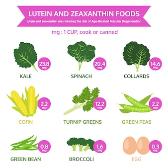 Infografica di frutta e verdura