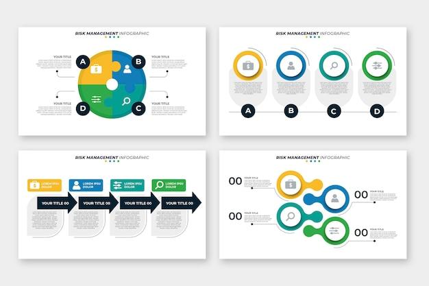 Infografica di gestione del rischio