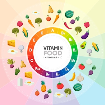 Infografica di gradiente arcobaleno vitamina cibo