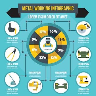Infografica di lavorazione del metallo, stile piano