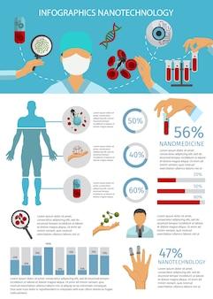 Infografica di nanotecnologia piatta