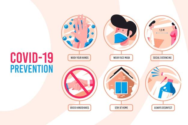 Infografica di prevenzione del coronavirus