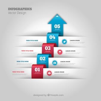Infografica di processo con una freccia