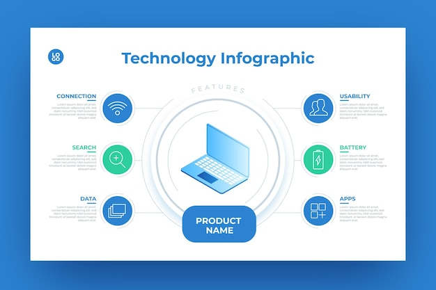 Infografica di prodotto tecnologico
