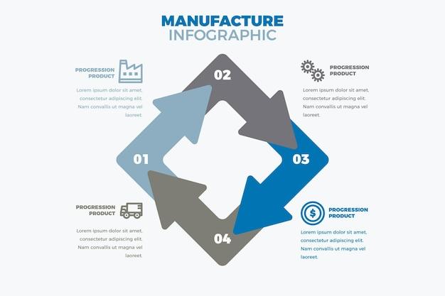 Infografica di produzione