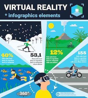 Infografica di realtà virtuale