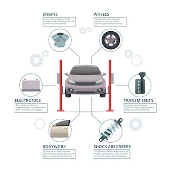Infografica di riparazione auto. ammortizzatori del motore delle ruote di trasmissione di sintonia dell'automobile delle parti di industria automobilistica. foto dei tecnici