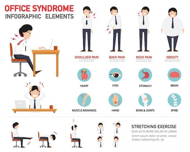 Infografica di sindrome di office