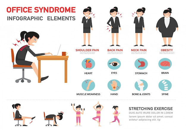 Infografica di sindrome di office
