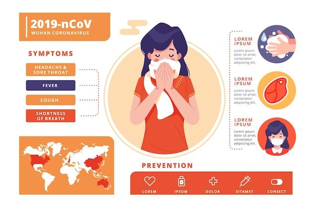 Infografica di sintomi del virus corona 2019