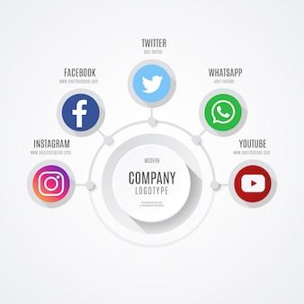 Infografica di social media business