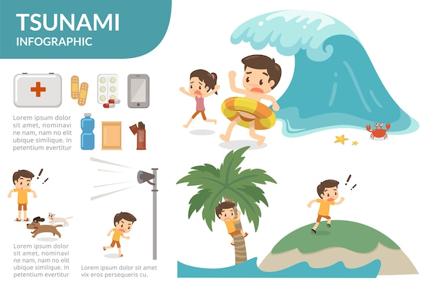 Infografica di sopravvivenza tsunami.