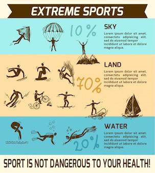 Infografica di sport estremi