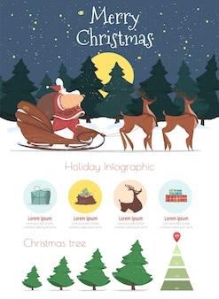 Infografica di tradizioni di celebrazione di natale
