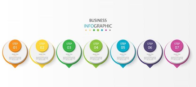 Infografica di visualizzazione dei dati aziendali con 7 passaggi