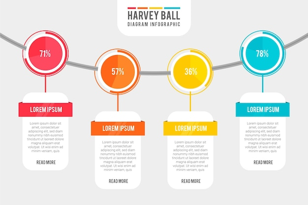 Infografica diagrammi a sfera harvey design piatto