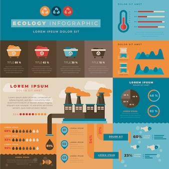 Infografica ecologia con colori retrò in design piatto