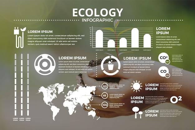 Infografica ecologia con foto