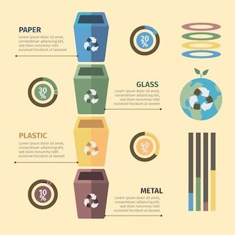 Infografica ecologia piatta con colori retrò