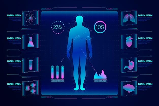 Infografica futuristica della funzione medica
