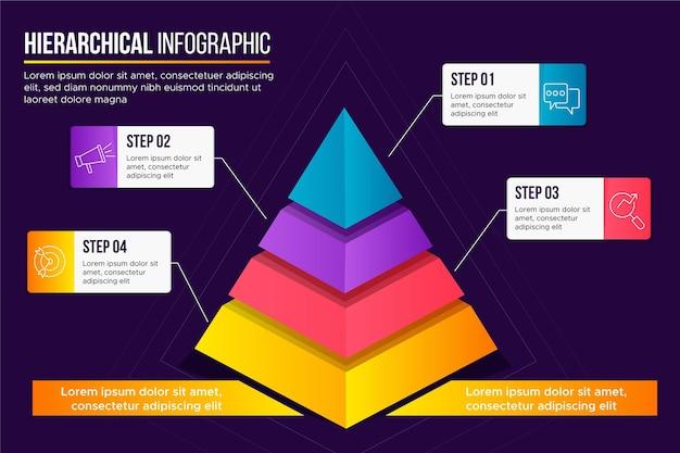 Infografica gerarchica