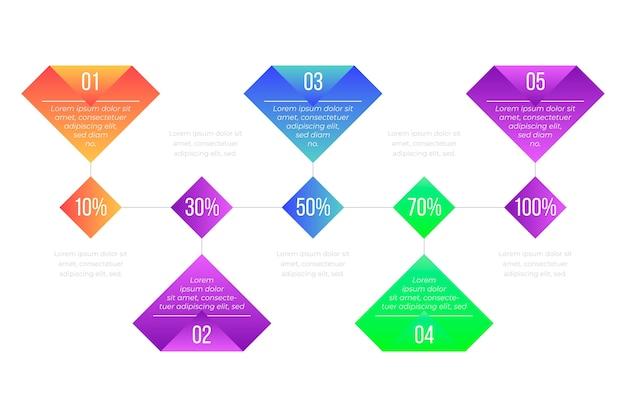 Infografica gradiente colorato con testo