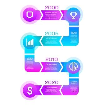 Infografica gradiente timeline