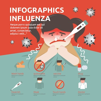 Infografica, influenza