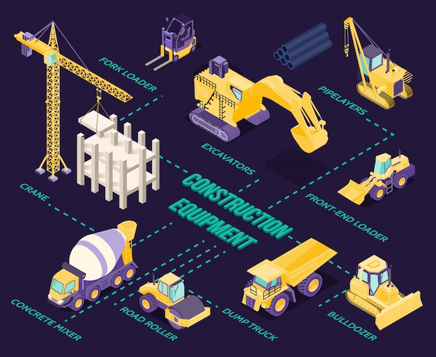 Infografica isometrica con macchinari e attrezzature per l'edilizia