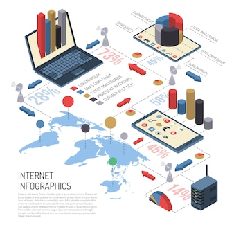 Infografica isometrica di internet of things