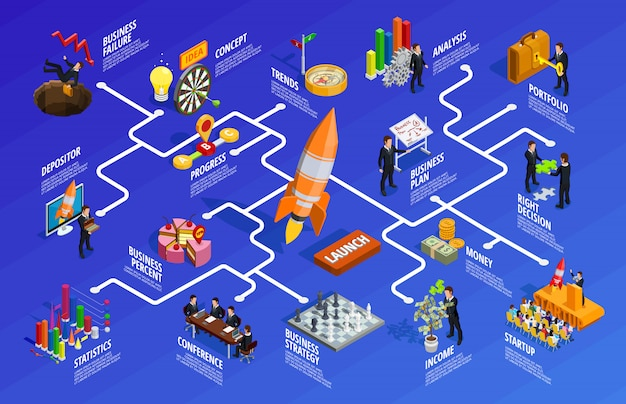 Infografica isometrica di strategia aziendale