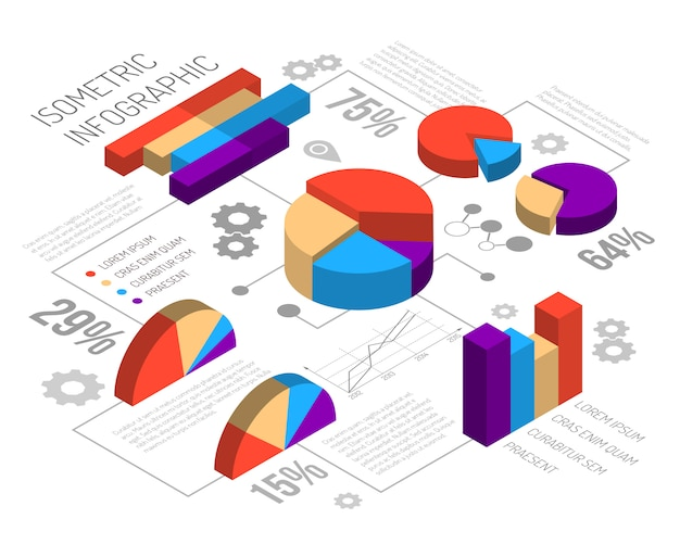 Infografica isometrica grafico circolare