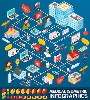 Infografica isometrica medica