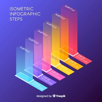 Infografica isometrica passi sullo sfondo