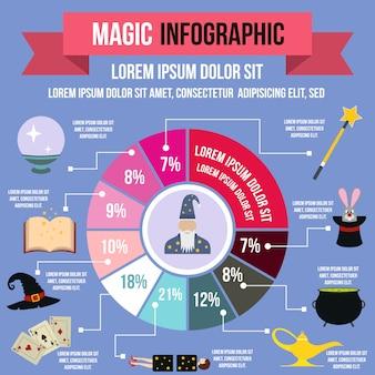 Infografica magica in stile piatto per qualsiasi design