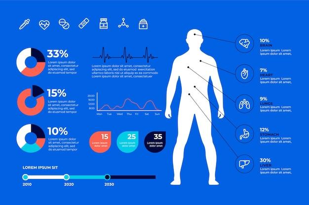 Infografica medica blu con il corpo