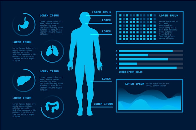 Infografica medica del modello futuristico di tecnologia