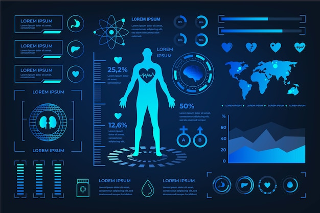 Infografica medica futuristica