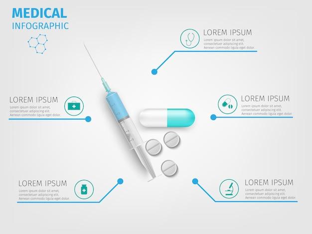 Infografica medica