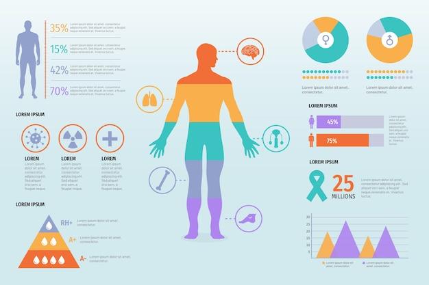 Infografica medico sanitario modello