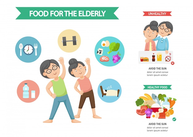 Infografica per il cibo per gli anziani