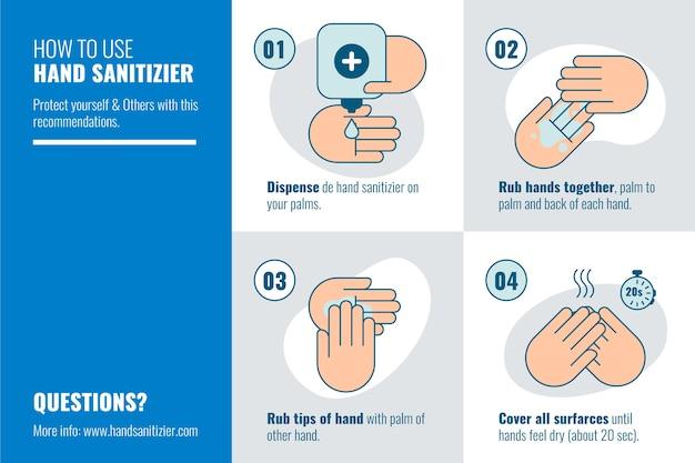 Infografica per l'utilizzo di un disinfettante per le mani