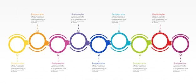 Infografica piano aziendale