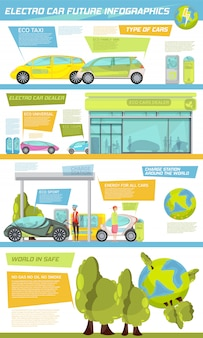 Infografica piatta che fornisce informazioni sui tipi di auto elettriche eco-compatibili loro concessionari e stazioni di ricarica