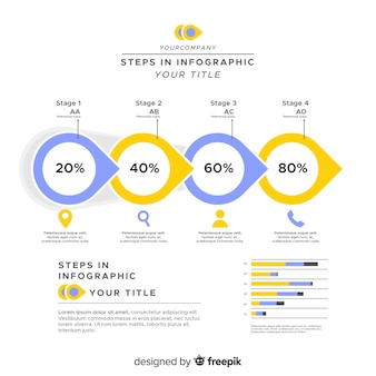 Infografica piatta con passaggi